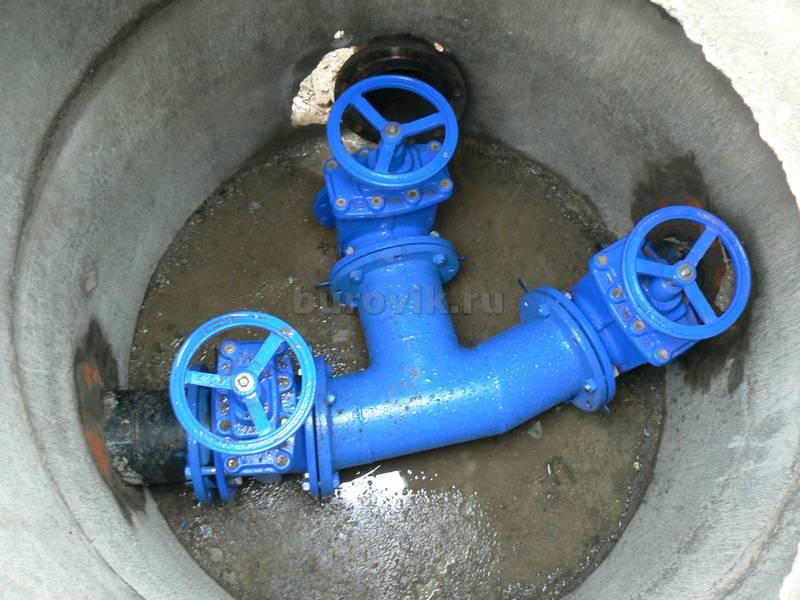 Обустройство скважины на воду в Белгороде